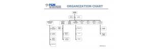PGM Organization Chart